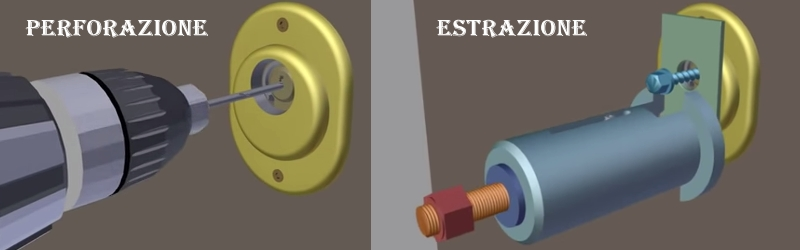 cilindro-anti-estrazione