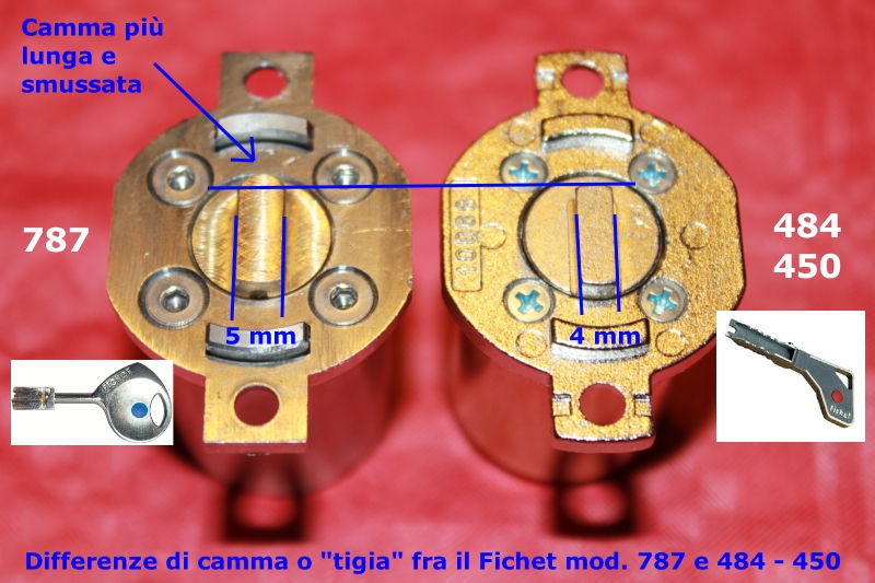 cilindri-fichet-787-484-450-confronto